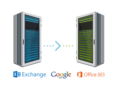 Bezpośrednie migracje z Exchange / Google do Exchange / Office 365