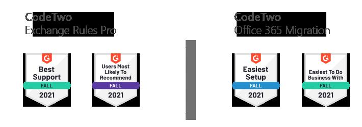 Narzędzia CodeTwo dla Office 365 - nagrody od G2 Jesień 2021