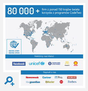 Company Infographic CodeTwo PL