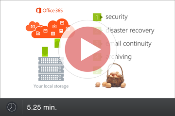 Backup for Office 365 wideo